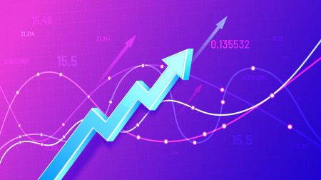 Trend Trading Strategy with AscendEX